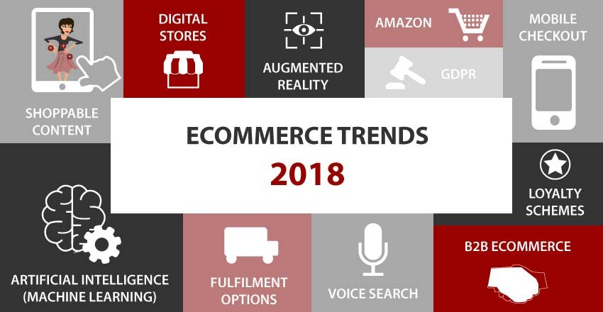 5 Hot Trends To Change The E-commerce Horizon In 2018