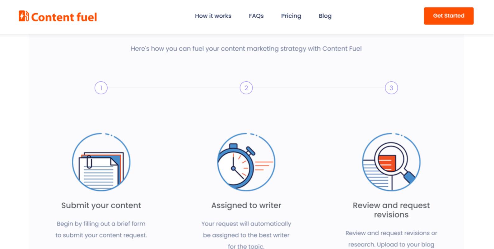 contentfuel.co